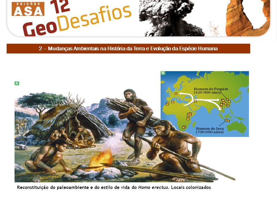 Reconstituição do paleoambiente e do estilo de vida do Homo erectus. Locais colonizados 2 – Mudanças Ambientais na História da Terra e Evolução da Esp