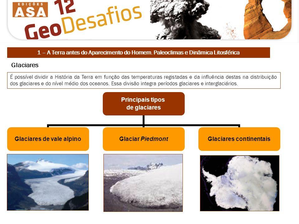 É possível dividir a História da Terra em função das temperaturas registadas e da influência destas na distribuição dos glaciares e do nível médio dos