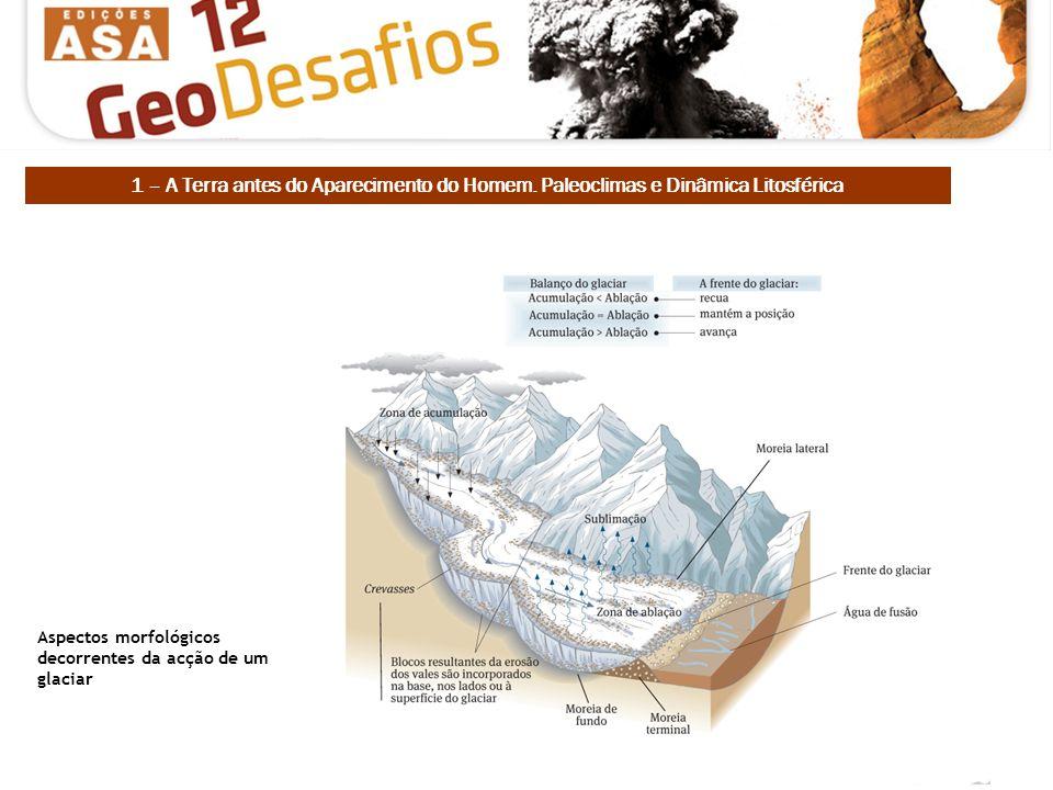 Aspectos morfológicos decorrentes da acção de um glaciar 1 – A Terra antes do Aparecimento do Homem. Paleoclimas e Dinâmica Litosférica