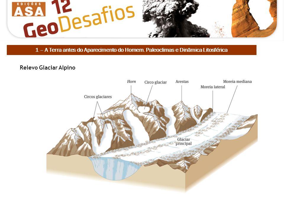 Relevo Glaciar Alpino 1 – A Terra antes do Aparecimento do Homem. Paleoclimas e Dinâmica Litosférica
