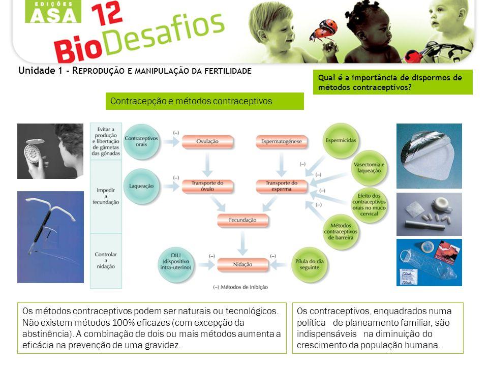 Unidade 1 - R EPRODUÇÃO E MANIPULAÇÃO DA FERTILIDADE Qual é a importância de dispormos de métodos contraceptivos.