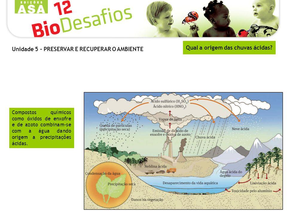 Qual a origem das chuvas ácidas? Compostos químicos como óxidos de enxofre e de azoto combinam-se com a água dando origem a precipitações ácidas. Unid