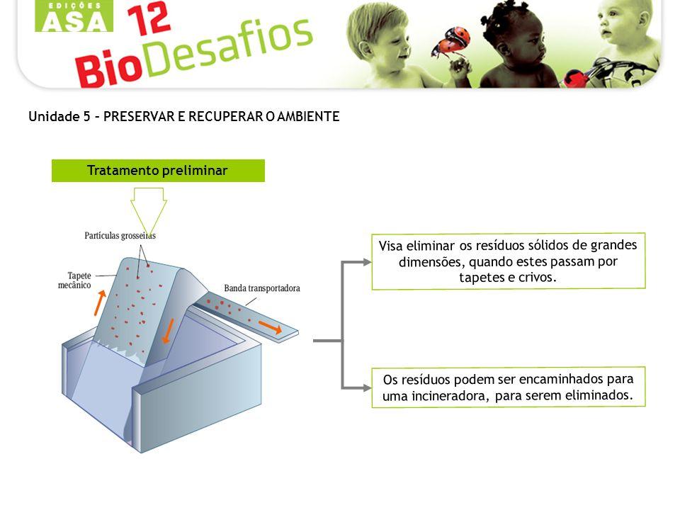 Tratamento preliminar Visa eliminar os resíduos sólidos de grandes dimensões, quando estes passam por tapetes e crivos. Os resíduos podem ser encaminh