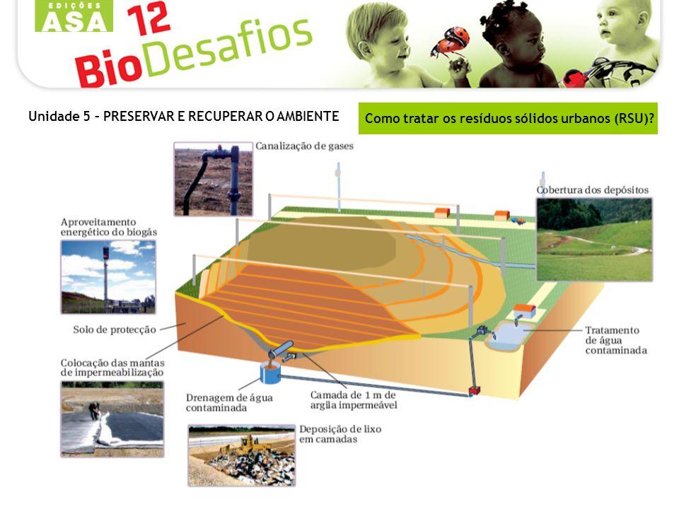 Como tratar os resíduos sólidos urbanos (RSU)? Unidade 5 – PRESERVAR E RECUPERAR O AMBIENTE