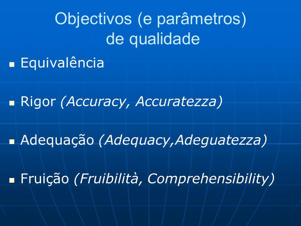 Objectivos (e parâmetros) de qualidade Equivalência Rigor (Accuracy, Accuratezza) Adequação (Adequacy,Adeguatezza) Fruição (Fruibilità, Comprehensibility)