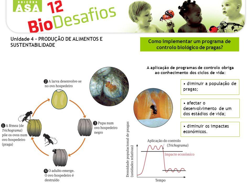 Como implementar um programa de controlo biológico de pragas? A aplicação de programas de controlo obriga ao conhecimento dos ciclos de vida: afectar