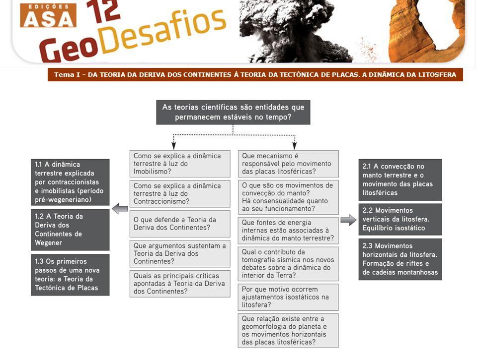 Tema I - DA TEORIA DA DERIVA DOS CONTINENTES À TEORIA DA TECTÓNICA DE PLACAS. A DINÂMICA DA LITOSFERA