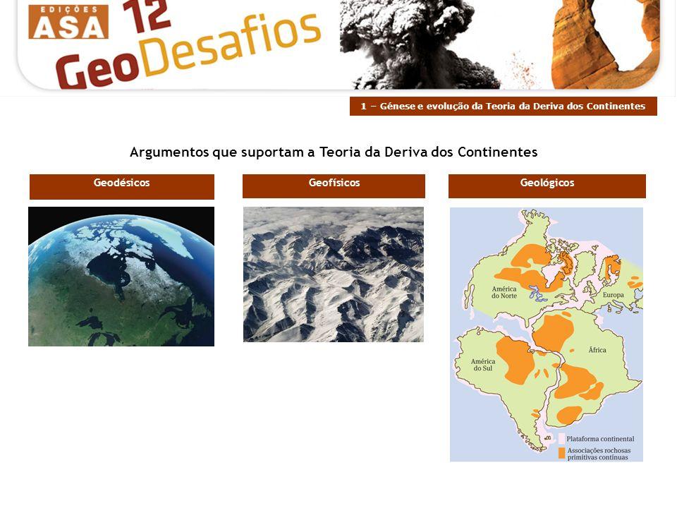 GeodésicosGeofísicos Geológicos Argumentos que suportam a Teoria da Deriva dos Continentes 1 – Génese e evolução da Teoria da Deriva dos Continentes
