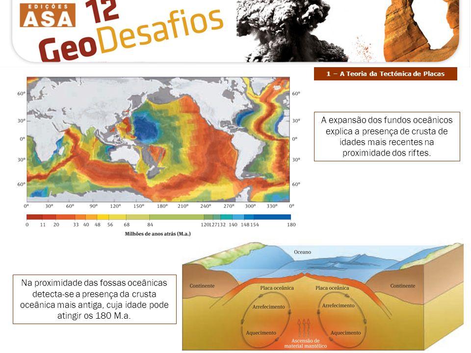 Na proximidade das fossas oceânicas detecta-se a presença da crusta oceânica mais antiga, cuja idade pode atingir os 180 M.a. A expansão dos fundos oc