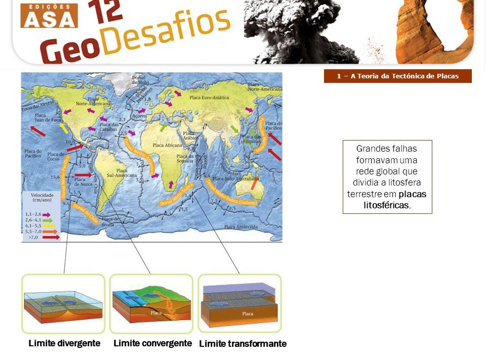 Limite divergenteLimite convergente Limite transformante Grandes falhas formavam uma rede global que dividia a litosfera terrestre em placas litosféri