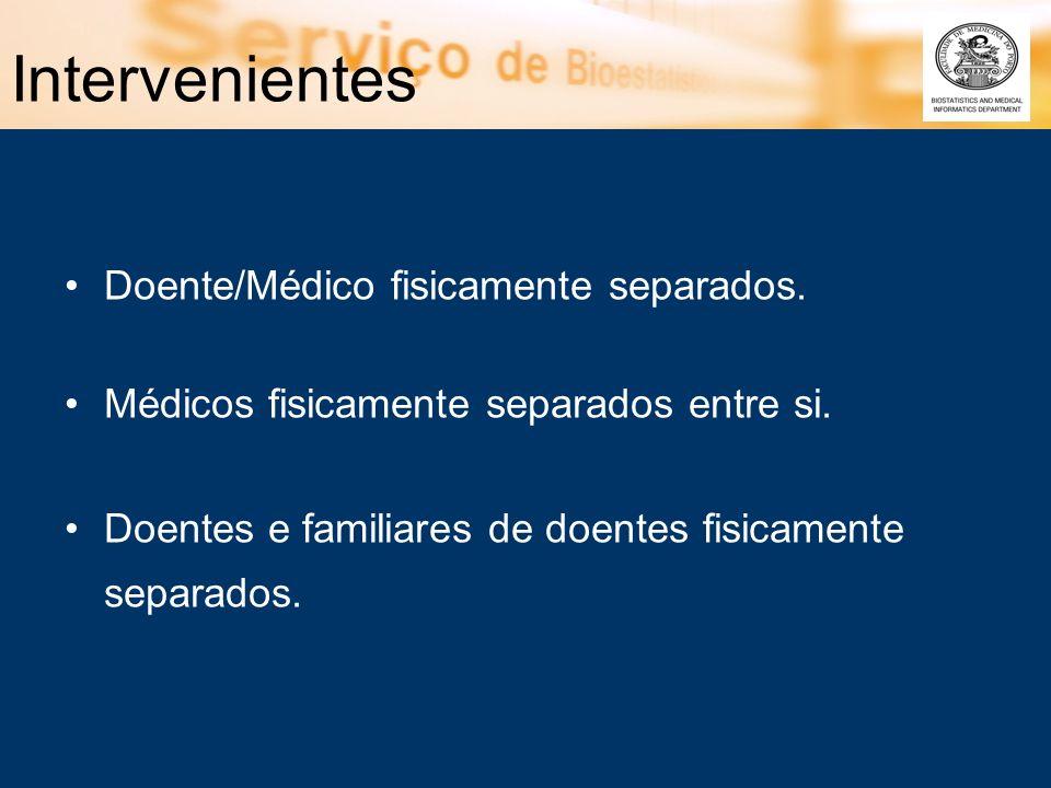 Intervenientes Doente/Médico fisicamente separados. Médicos fisicamente separados entre si. Doentes e familiares de doentes fisicamente separados.