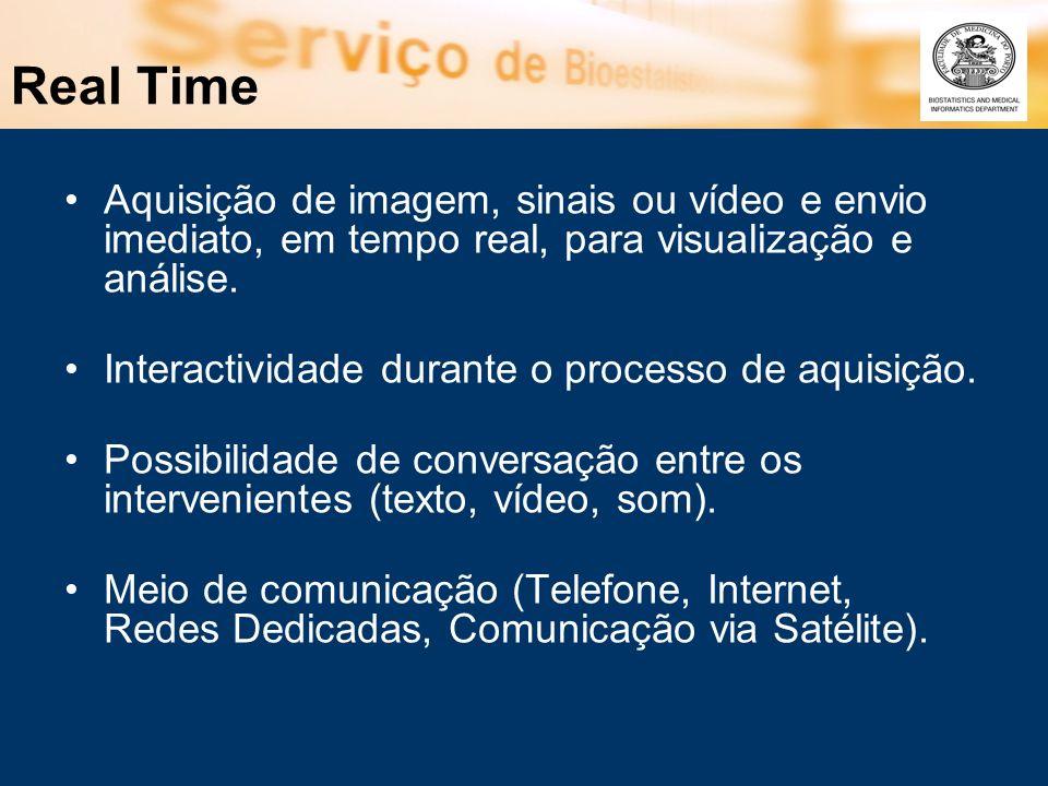 Real Time Aquisição de imagem, sinais ou vídeo e envio imediato, em tempo real, para visualização e análise. Interactividade durante o processo de aqu