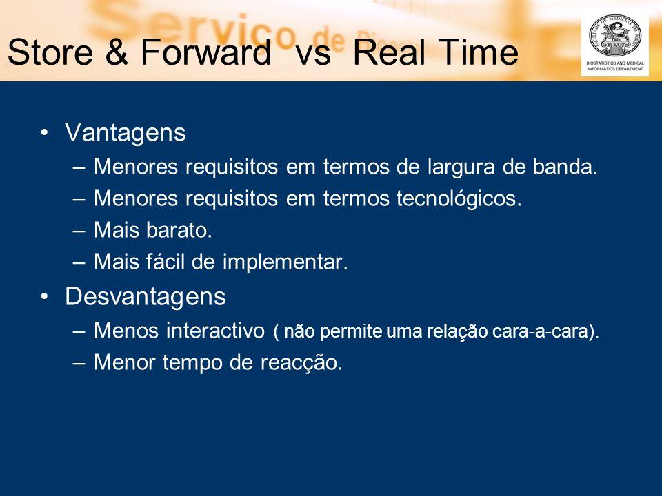 Store & Forward vs Real Time Vantagens –Menores requisitos em termos de largura de banda. –Menores requisitos em termos tecnológicos. –Mais barato. –M