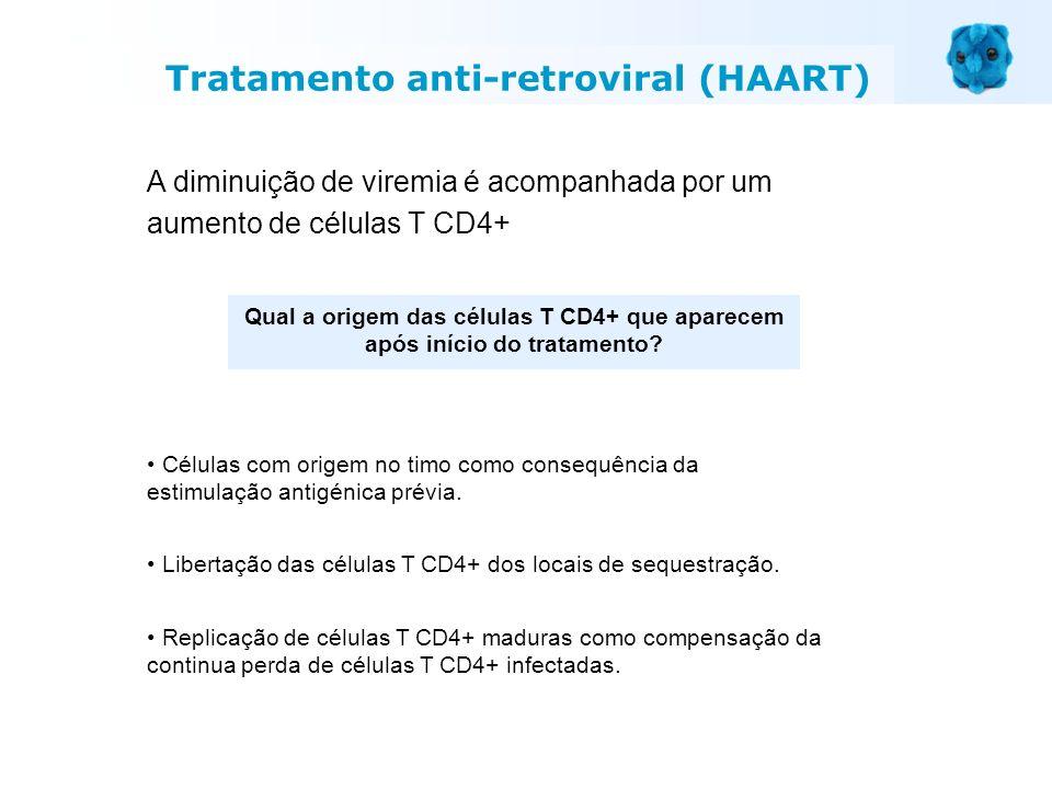 Qual a origem das células T CD4+ que aparecem após início do tratamento? Células com origem no timo como consequência da estimulação antigénica prévia
