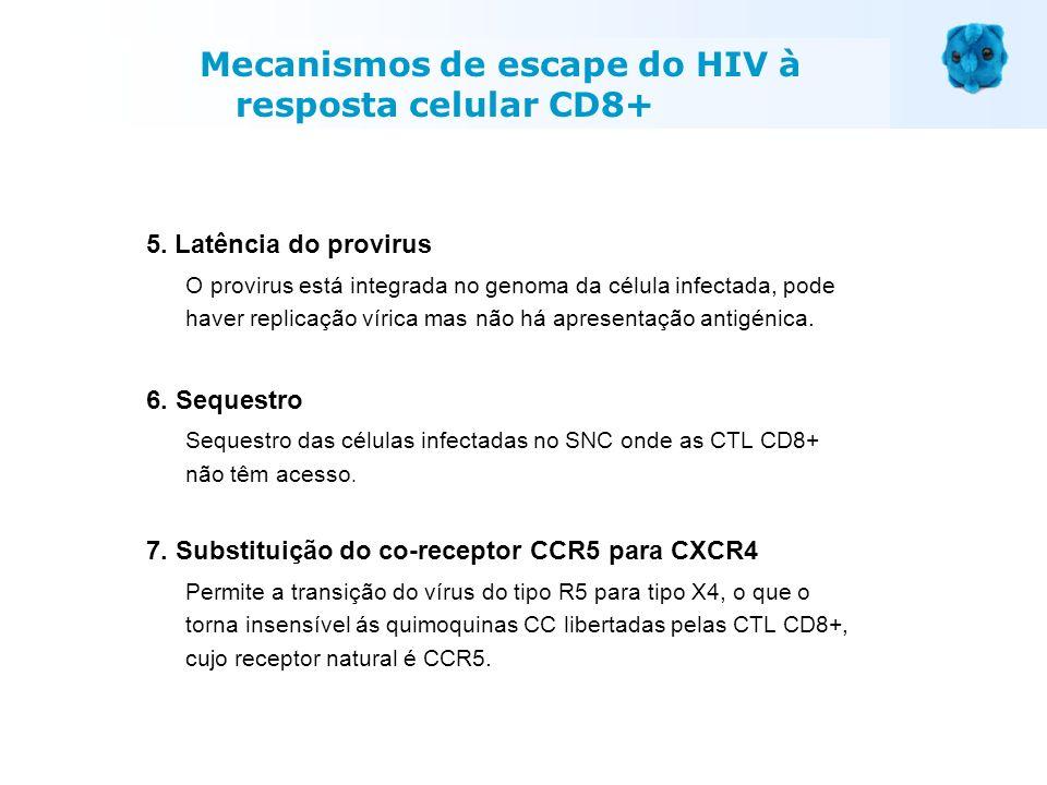 5. Latência do provirus O provirus está integrada no genoma da célula infectada, pode haver replicação vírica mas não há apresentação antigénica. 6. S