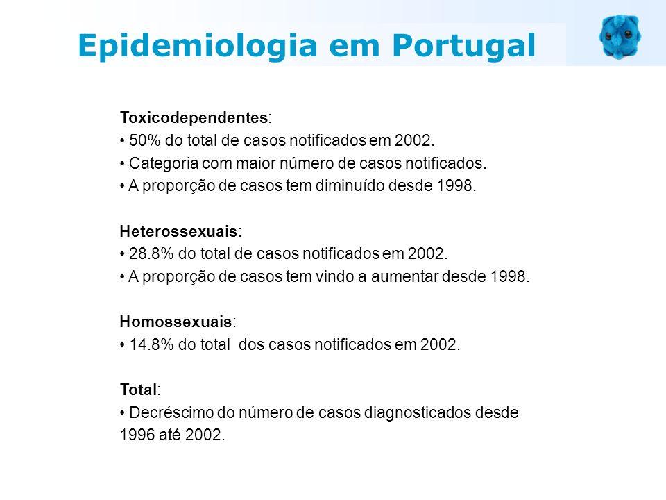 Toxicodependentes: 50% do total de casos notificados em 2002. Categoria com maior número de casos notificados. A proporção de casos tem diminuído desd