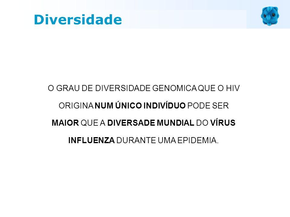 O GRAU DE DIVERSIDADE GENOMICA QUE O HIV ORIGINA NUM ÚNICO INDIVÍDUO PODE SER MAIOR QUE A DIVERSADE MUNDIAL DO VÍRUS INFLUENZA DURANTE UMA EPIDEMIA. D
