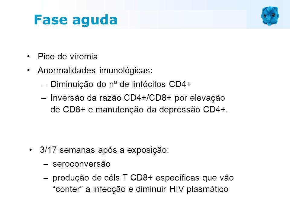 Pico de viremia Anormalidades imunológicas: –Diminuição do nº de linfócitos CD4+ –Inversão da razão CD4+/CD8+ por elevação de CD8+ e manutenção da dep