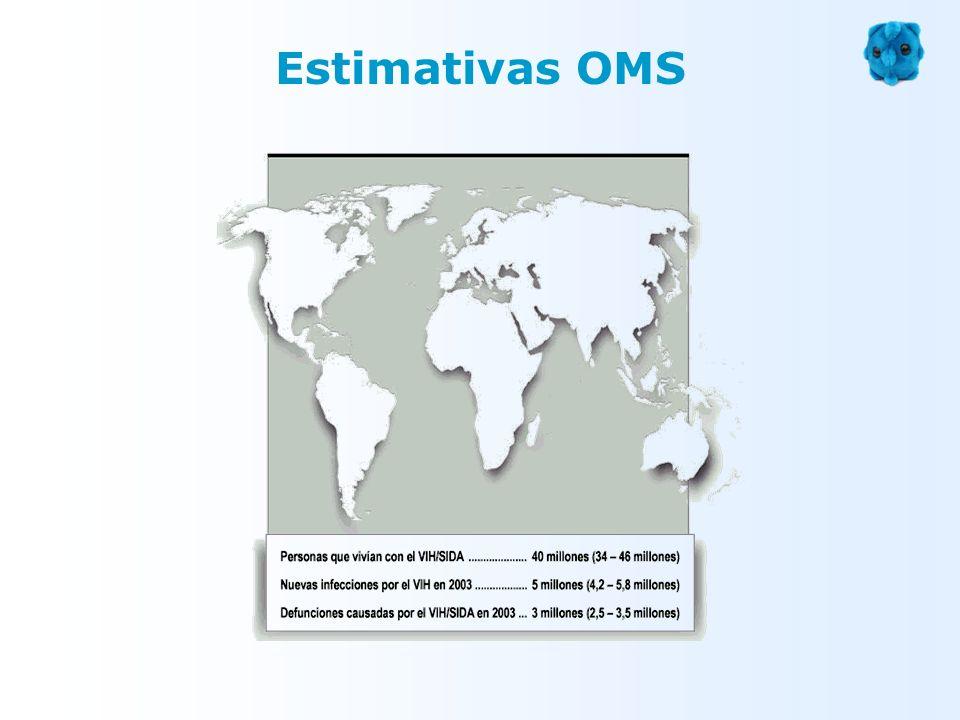 Número de pessoas infectadas no final de 2003