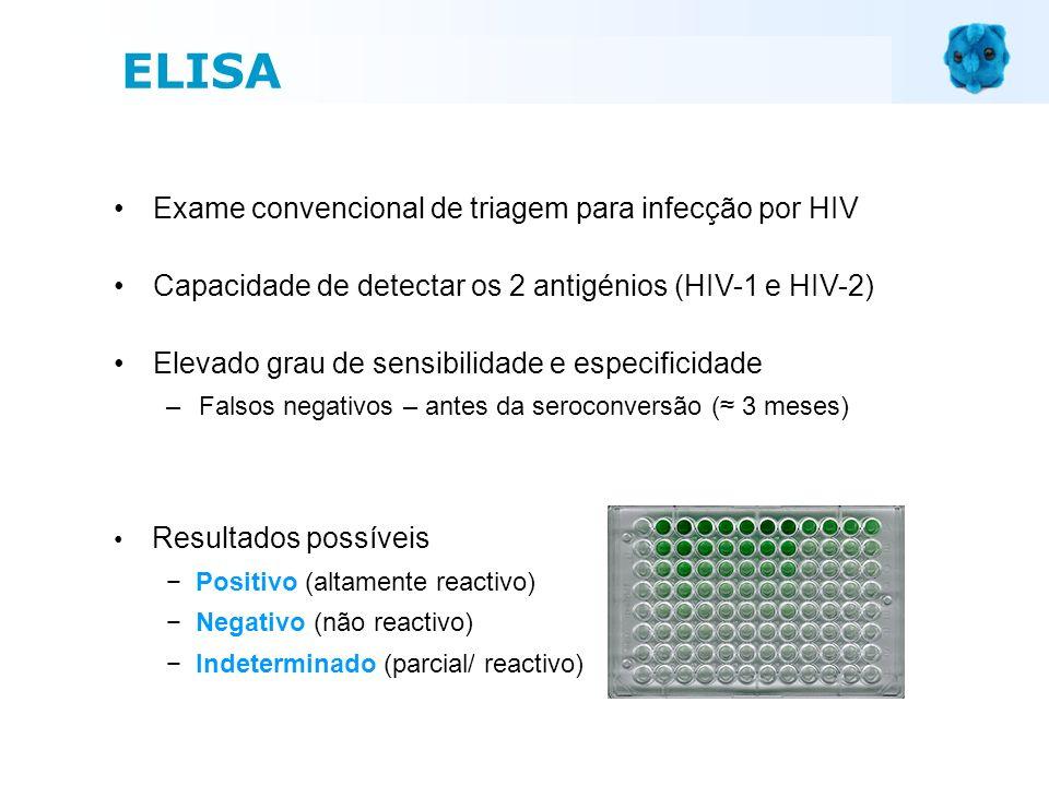 Exame convencional de triagem para infecção por HIV Capacidade de detectar os 2 antigénios (HIV-1 e HIV-2) Elevado grau de sensibilidade e especificid