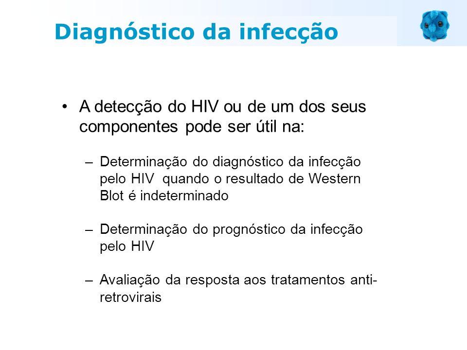 A detecção do HIV ou de um dos seus componentes pode ser útil na: –Determinação do diagnóstico da infecção pelo HIV quando o resultado de Western Blot