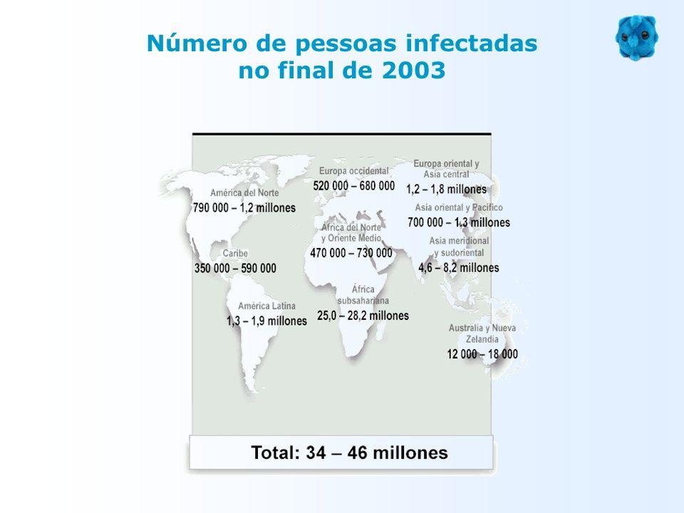 Infecção das cél.