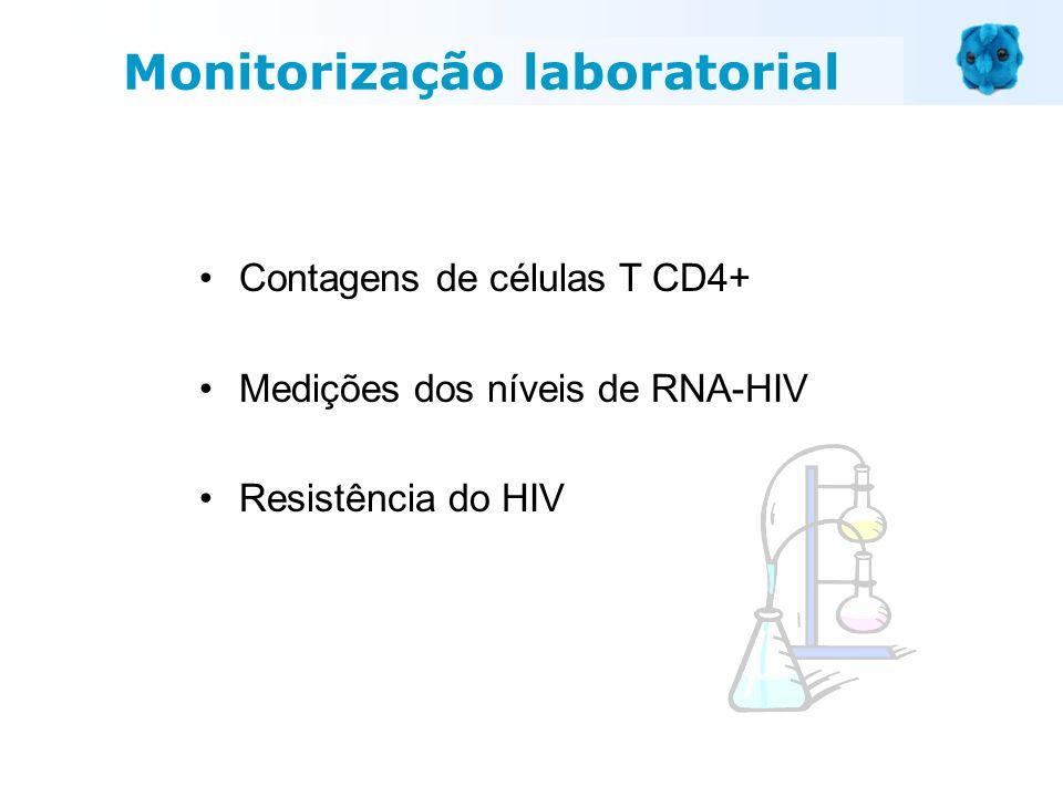 Contagens de células T CD4+ Medições dos níveis de RNA-HIV Resistência do HIV Monitorização laboratorial