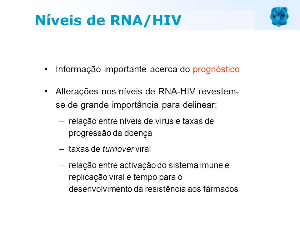 Informação importante acerca do prognóstico Alterações nos níveis de RNA-HIV revestem- se de grande importância para delinear: –relação entre níveis d