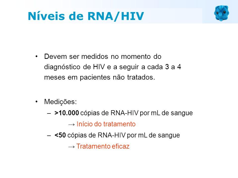 Devem ser medidos no momento do diagnóstico de HIV e a seguir a cada 3 a 4 meses em pacientes não tratados. Medições: –>10.000 cópias de RNA-HIV por m
