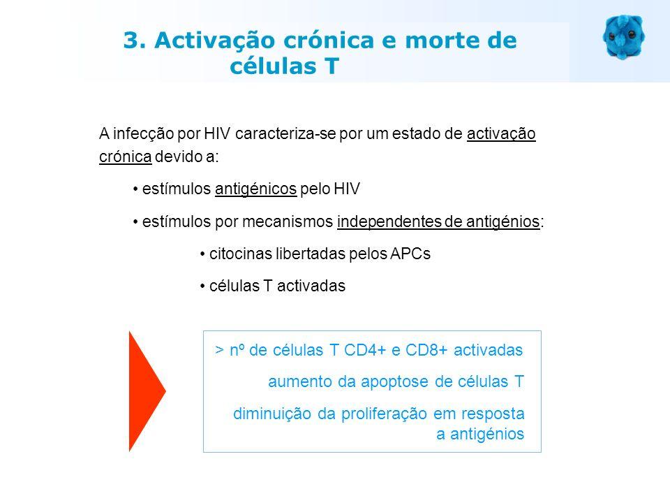 A infecção por HIV caracteriza-se por um estado de activação crónica devido a: estímulos antigénicos pelo HIV estímulos por mecanismos independentes d
