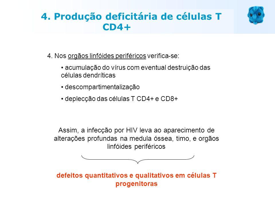 4. Nos orgãos linfóides periféricos verifica-se: acumulação do vírus com eventual destruição das células dendríticas descompartimentalização deplecção