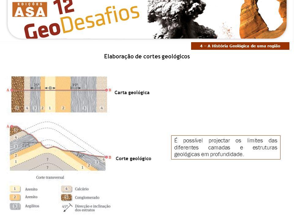 É possível projectar os limites das diferentes camadas e estruturas geológicas em profundidade. Carta geológica Corte geológico Elaboração de cortes g