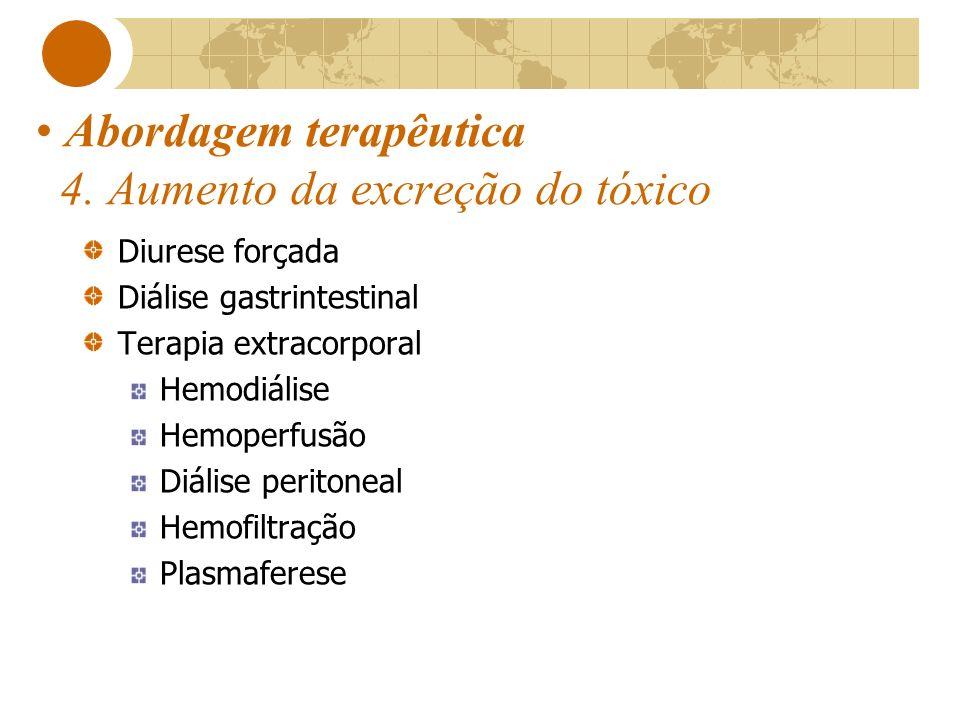 Abordagem terapêutica 4. Aumento da excreção do tóxico Diurese forçada Diálise gastrintestinal Terapia extracorporal Hemodiálise Hemoperfusão Diálise