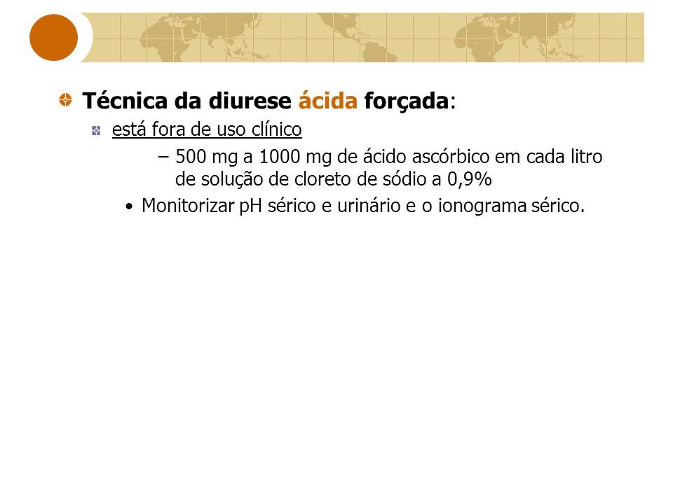 Técnica da diurese ácida forçada: está fora de uso clínico –500 mg a 1000 mg de ácido ascórbico em cada litro de solução de cloreto de sódio a 0,9% Mo