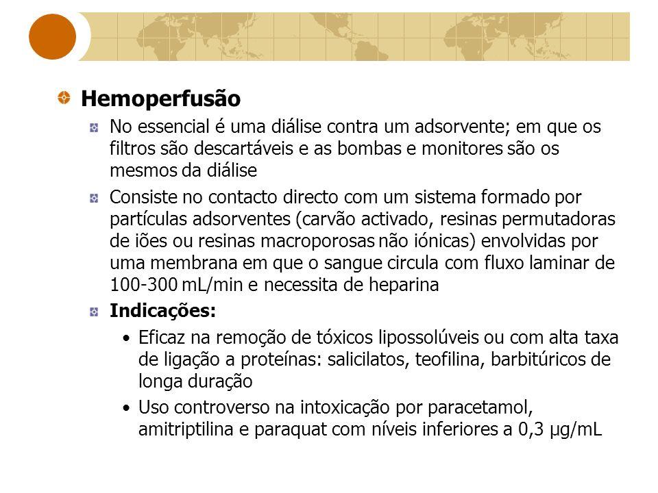 Hemoperfusão No essencial é uma diálise contra um adsorvente; em que os filtros são descartáveis e as bombas e monitores são os mesmos da diálise Cons