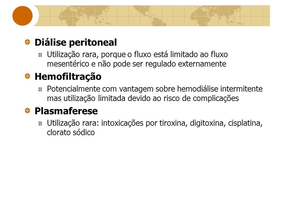 Diálise peritoneal Utilização rara, porque o fluxo está limitado ao fluxo mesentérico e não pode ser regulado externamente Hemofiltração Potencialment