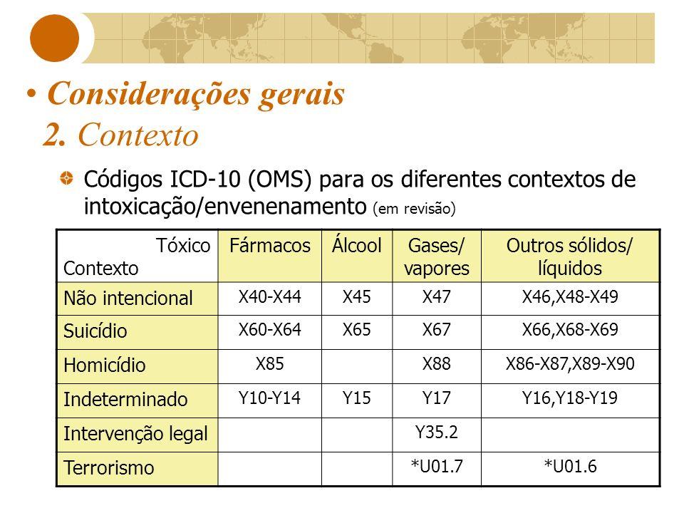 Considerações gerais 2. Contexto Códigos ICD-10 (OMS) para os diferentes contextos de intoxicação/envenenamento (em revisão) Tóxico Contexto FármacosÁ