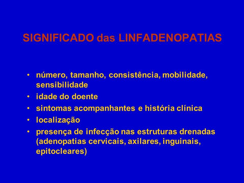 SIGNIFICADO das LINFADENOPATIAS número, tamanho, consistência, mobilidade, sensibilidade idade do doente sintomas acompanhantes e história clínica loc