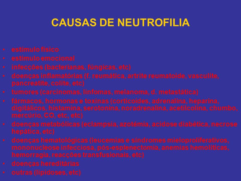 CAUSAS DE NEUTROFILIA estímulo físico estímulo emocional infecções (bacterianas, fúngicas, etc) doenças inflamatórias (f. reumática, artrite reumatoid