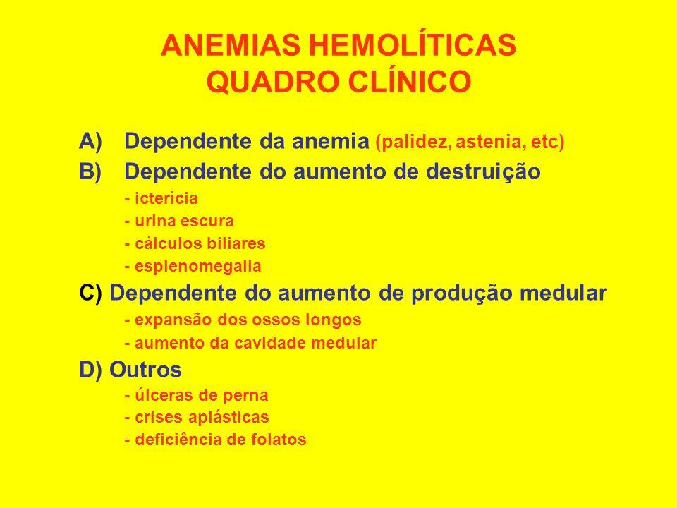 ANEMIAS HEMOLÍTICAS QUADRO CLÍNICO A)Dependente da anemia (palidez, astenia, etc) B)Dependente do aumento de destruição - icterícia - urina escura - c