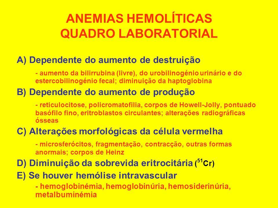 ANEMIAS HEMOLÍTICAS QUADRO LABORATORIAL A) Dependente do aumento de destruição - aumento da bilirrubina (livre), do urobilinogénio urinário e do ester
