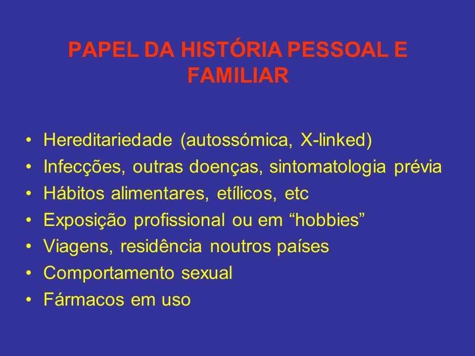 PAPEL DA HISTÓRIA PESSOAL E FAMILIAR Hereditariedade (autossómica, X-linked) Infecções, outras doenças, sintomatologia prévia Hábitos alimentares, etí