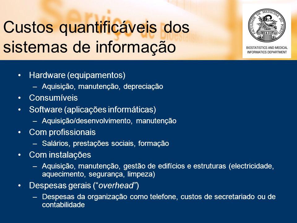 Custos quantificáveis dos sistemas de informação Hardware (equipamentos) –Aquisição, manutenção, depreciação Consumíveis Software (aplicações informát