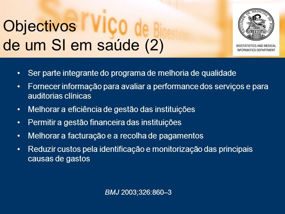 Objectivos de um SI em saúde (2) Ser parte integrante do programa de melhoria de qualidade Fornecer informação para avaliar a performance dos serviços