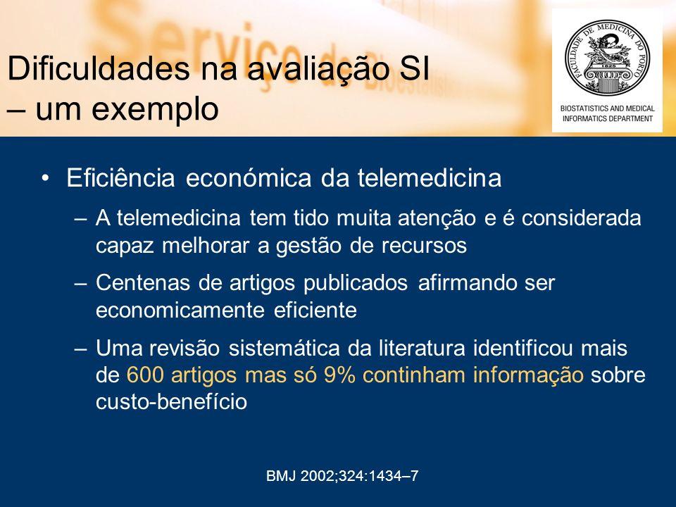 Dificuldades na avaliação SI – um exemplo Eficiência económica da telemedicina –A telemedicina tem tido muita atenção e é considerada capaz melhorar a