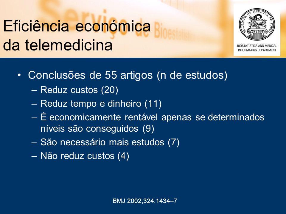 Eficiência económica da telemedicina Conclusões de 55 artigos (n de estudos) –Reduz custos (20) –Reduz tempo e dinheiro (11) –É economicamente rentáve