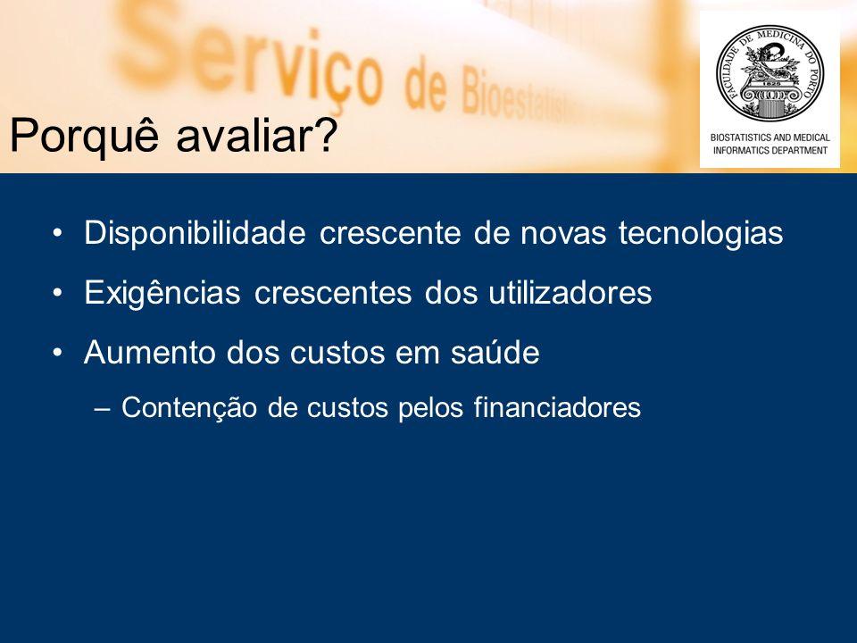 Porquê avaliar? Disponibilidade crescente de novas tecnologias Exigências crescentes dos utilizadores Aumento dos custos em saúde –Contenção de custos
