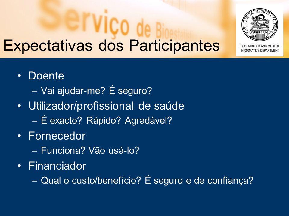 Expectativas dos Participantes Doente –Vai ajudar-me? É seguro? Utilizador/profissional de saúde –É exacto? Rápido? Agradável? Fornecedor –Funciona? V