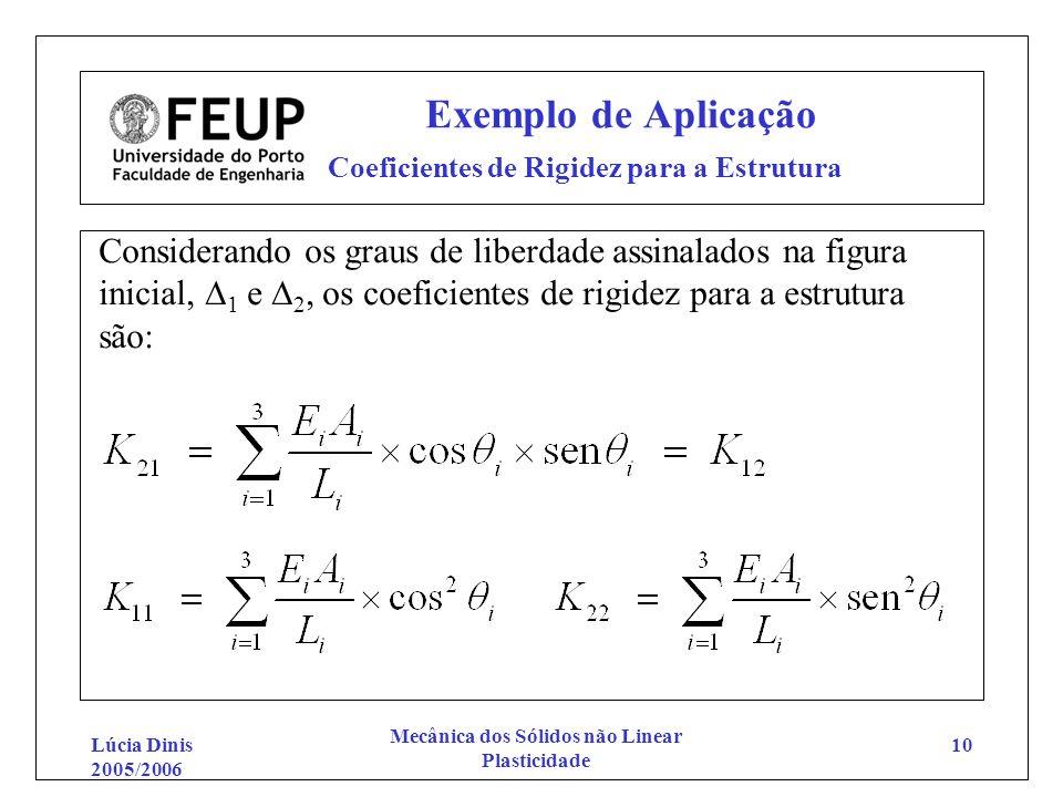 Lúcia Dinis 2005/2006 Mecânica dos Sólidos não Linear Plasticidade 10 Exemplo de Aplicação Coeficientes de Rigidez para a Estrutura Considerando os gr