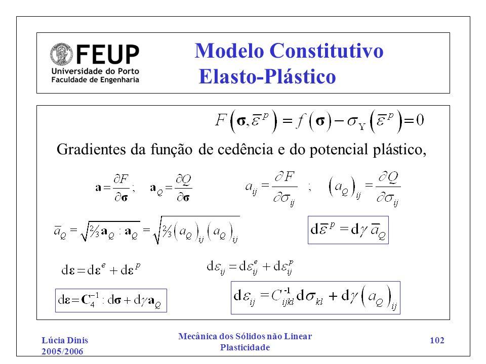 Lúcia Dinis 2005/2006 Mecânica dos Sólidos não Linear Plasticidade 102 Modelo Constitutivo Elasto-Plástico Gradientes da função de cedência e do poten